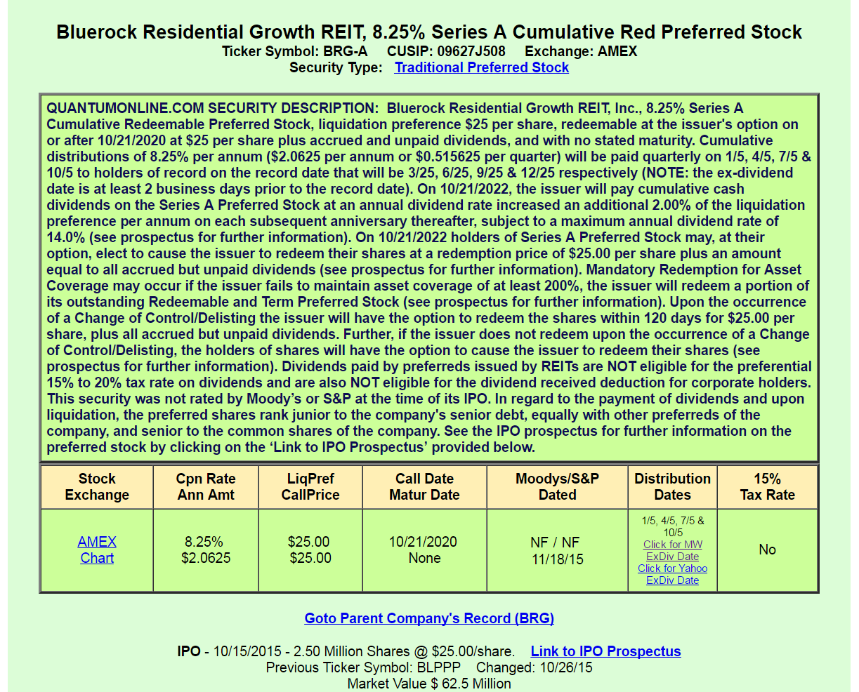 Bluerock Residential Growth Reit A View From The Perspective Of A