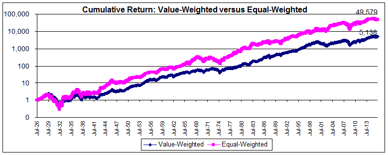 stocks for the long run summary A sizeable part of portfolio returns can be produced by dividend stocks due to their contribution to compounding returns in the long run realogy holdings corp (nyse:rlgy) has paid aread more .