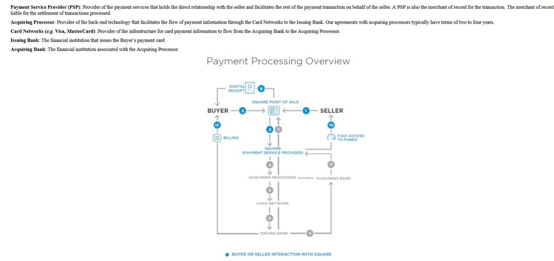 Why we are declining payment for square square inc nysesq square settles transactions with merchants within one business day by automated clearing house ach or same day via an instant deposit for an added fee pooptronica