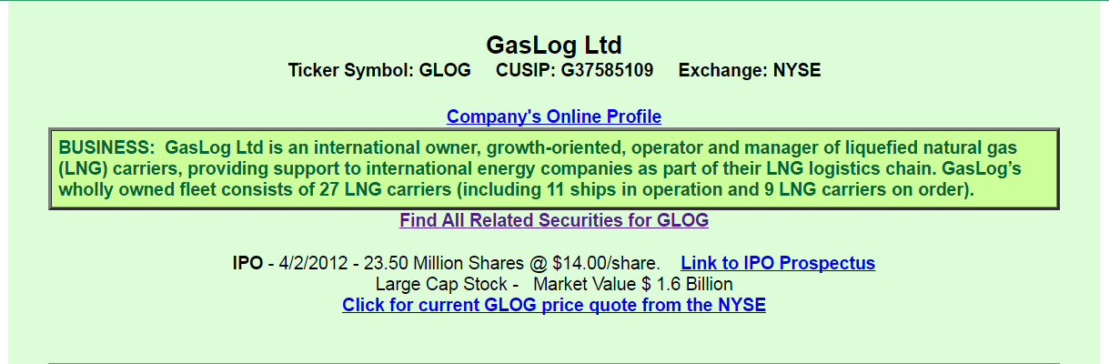Gaslog Ltd A View From The Perspective Of A Preferred Investor