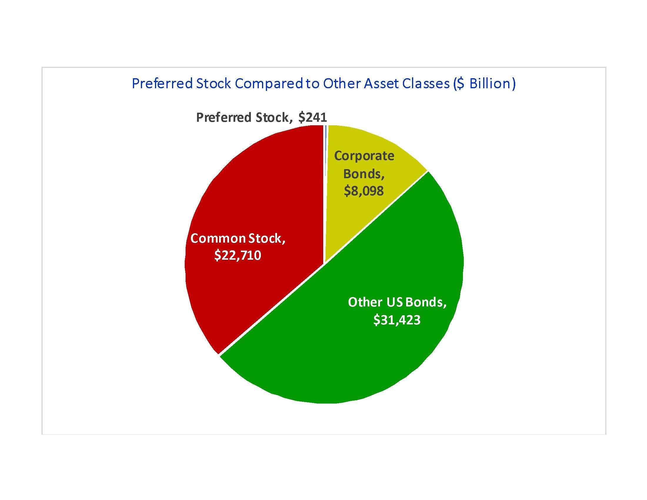 how to find common size percentage of equity