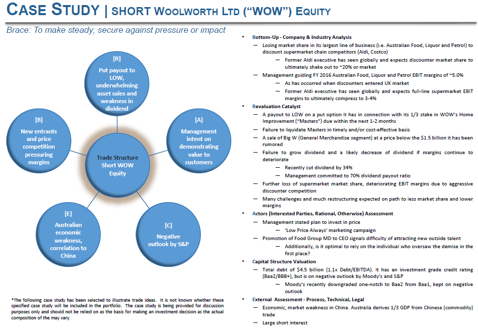 coles and woolworths case study essay View this case study on strategic case study woolworths supermarkets strategic analysis woolworths supermarkets is one of the largest supermarkets in australia.