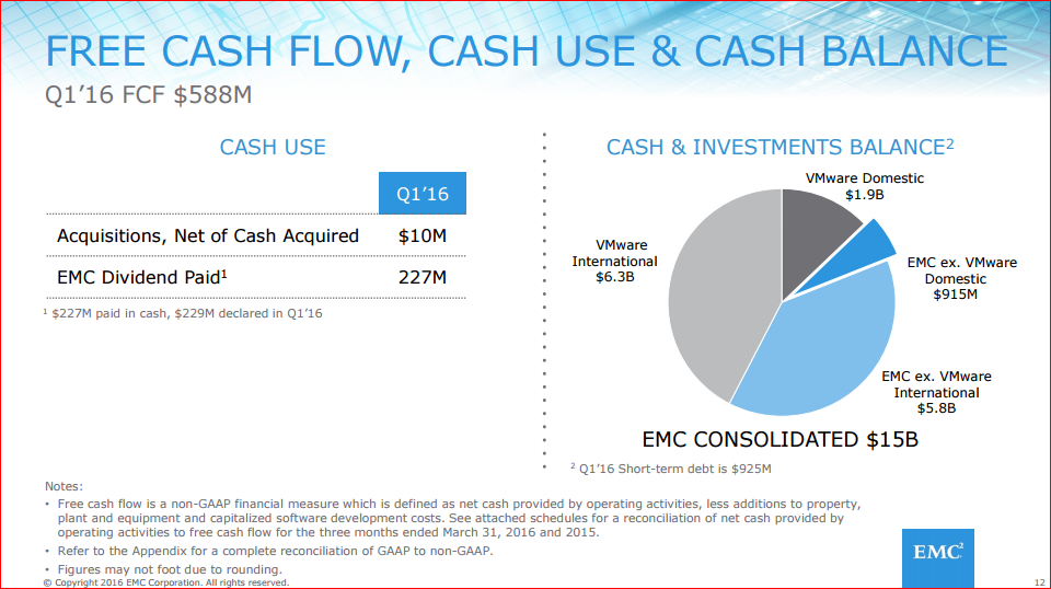 Emc The Merger And Its Future Adding Shareholder Value Dell