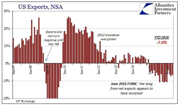 ABOOK July 2016 US Trade Exports Recent