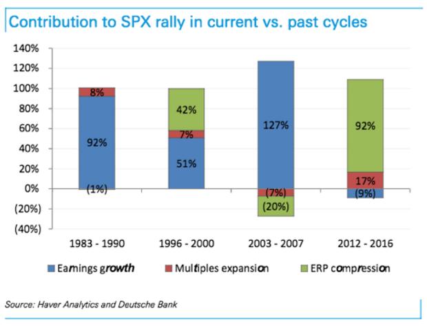 ERP chart.png