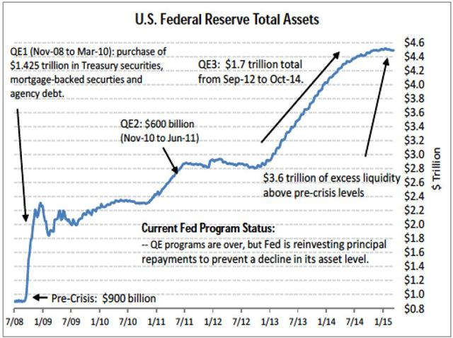 Snapshot of QE over time provided by RJ O