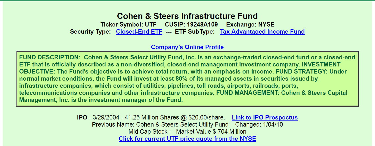 Cohen Steers Infrastructure Fund A Good Or Bad Investment