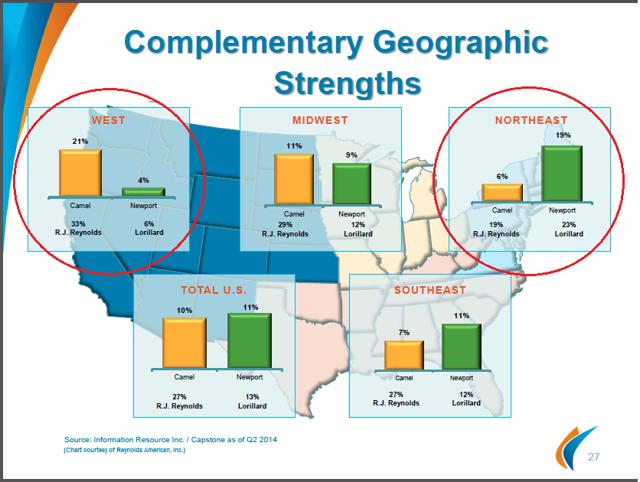 Reynolds Geographic Regional Market Share by Brand