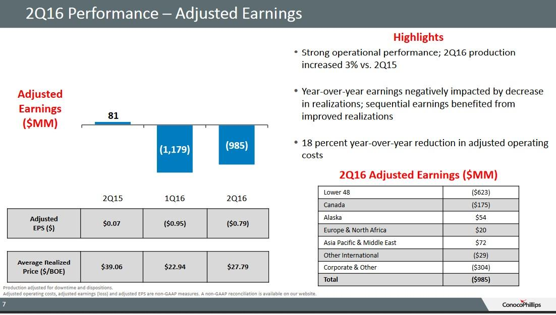 Better 3 Dividend Yield Oil Stock Conocophillips Or Exxon Mobil