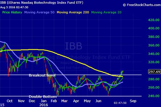 IBB 8-5-16.png