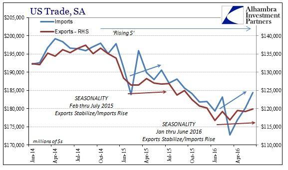 ABOOK August 2016 US Trade SA