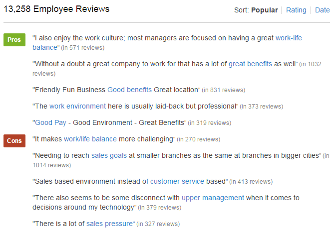 employee reviews of company
