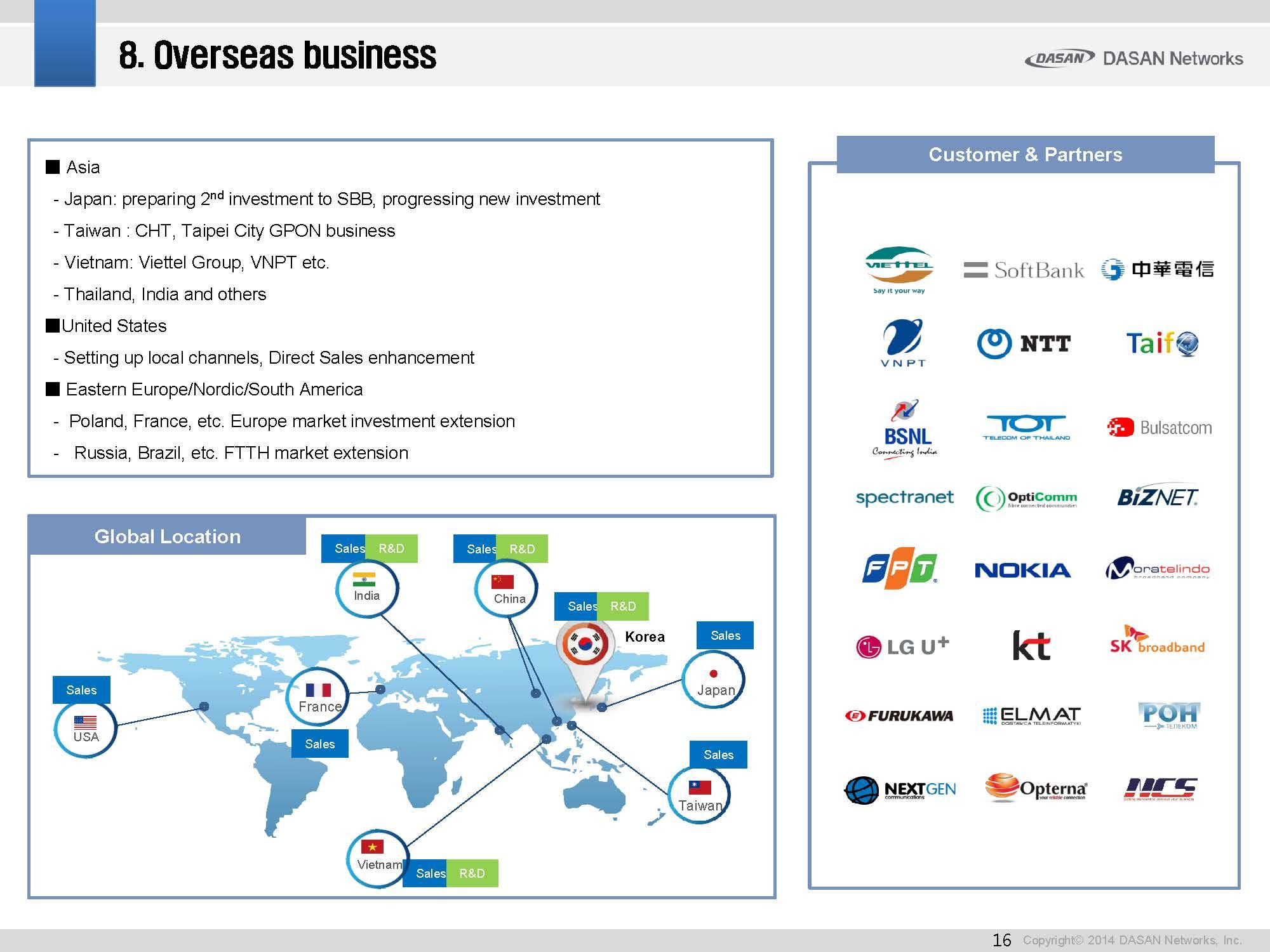 Zhone Technologies Merges With Dasan Network Solutions To Become A Zte Gpon 2nd The Following Slide From Dasans 1q 2016 Shows That Its 2015 Revenues Were About 140m Or Flat Compared 2014 Also