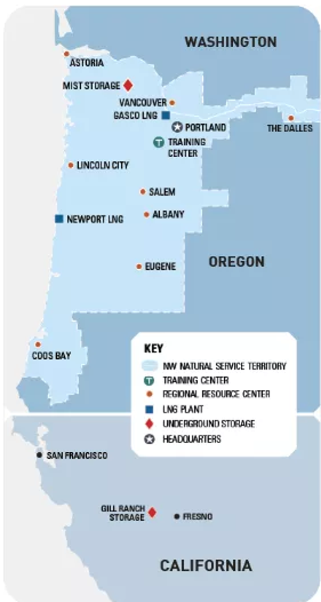 Northwest Natural Gas Eugene