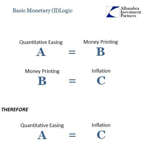 ABOOK August 2016 Monetary Logic