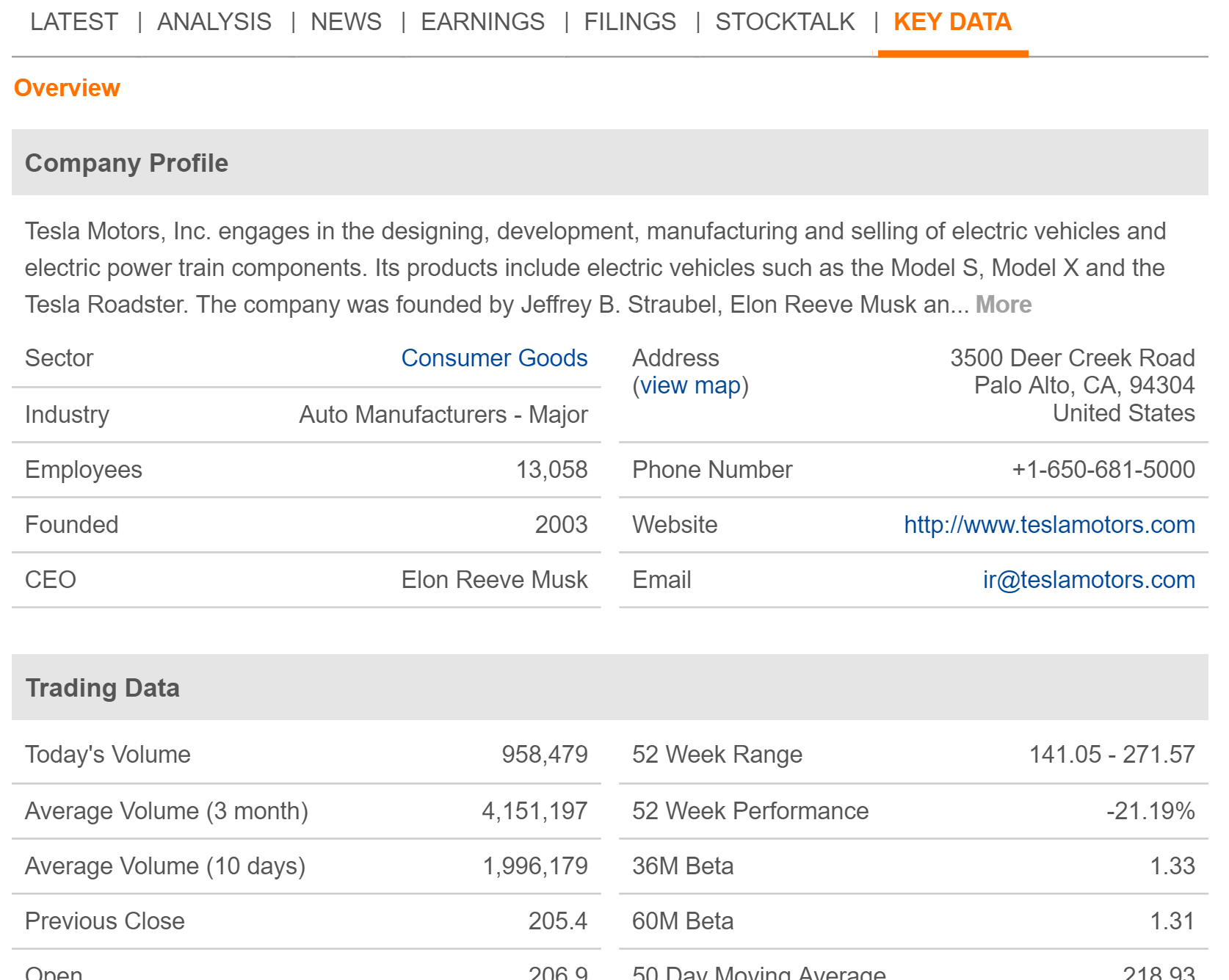 Announcing Major Enhancements To Seeking Alpha Quote Pages