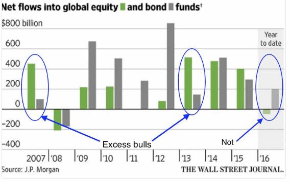fund flows 8-25-16.gif