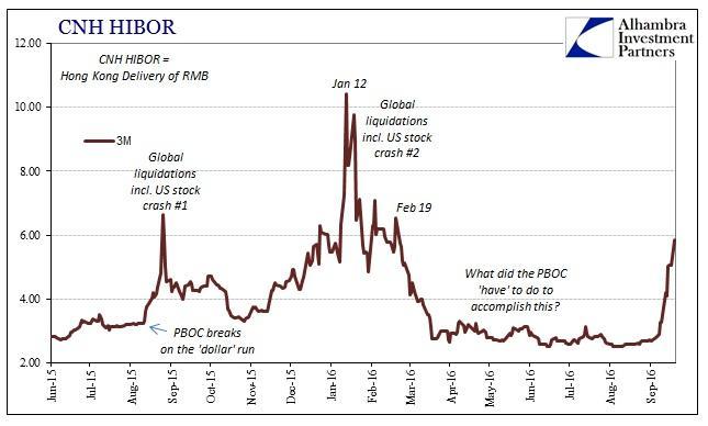 Hibor rate history hsbc - Stocks trading below book value india