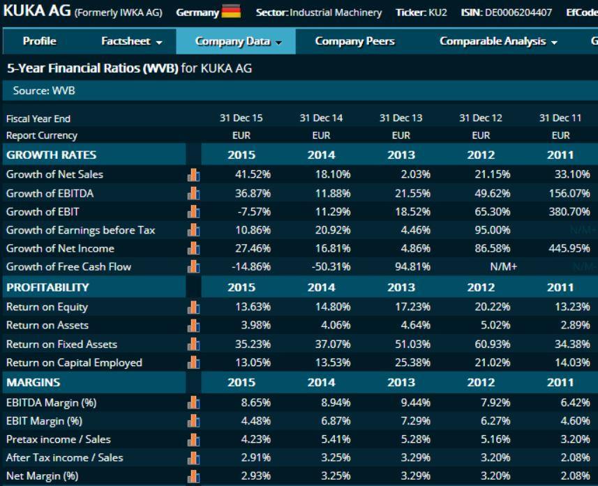 Yasky stock analysis