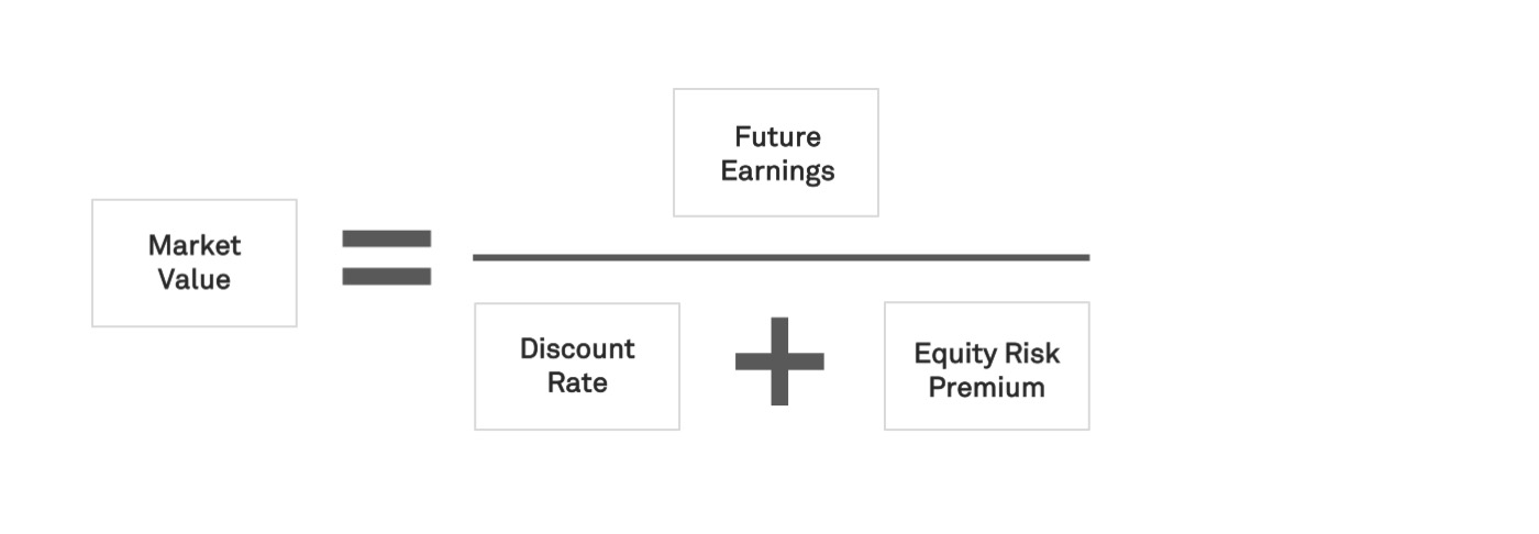 marketing at vanguard essay Essays basic estimation techniques: the director of marketing at vanguard problem 1 the director of marketing at vanguard corporation believes that sales of the.