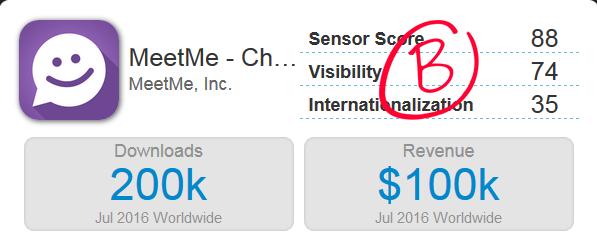 Why Don't You MeetMe At $3 90 - The Meet Group, Inc  (NASDAQ