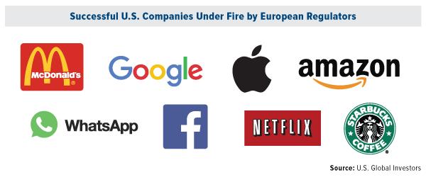 Successful US Companies Under Fire European Regulators