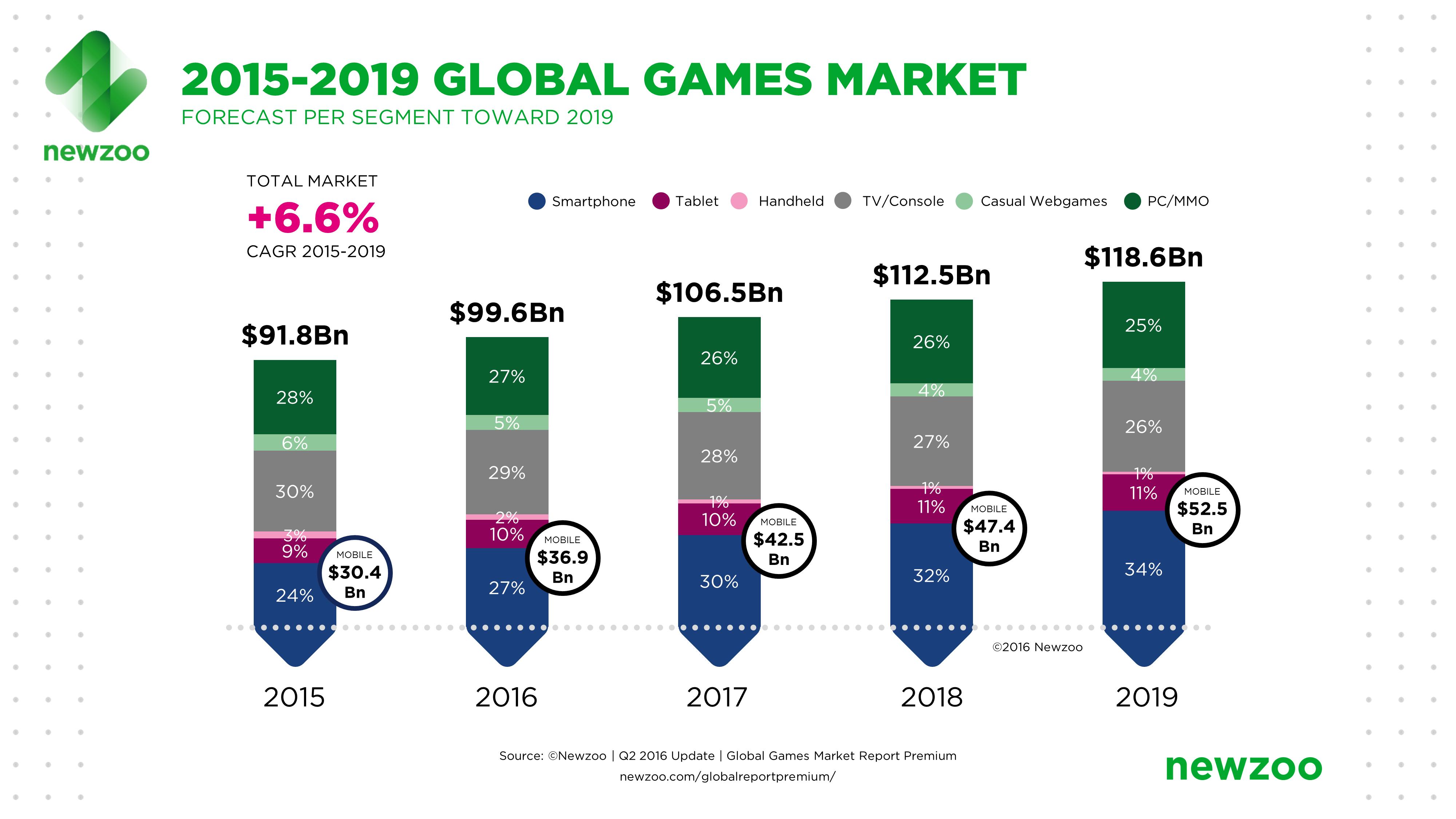 origin games 2019