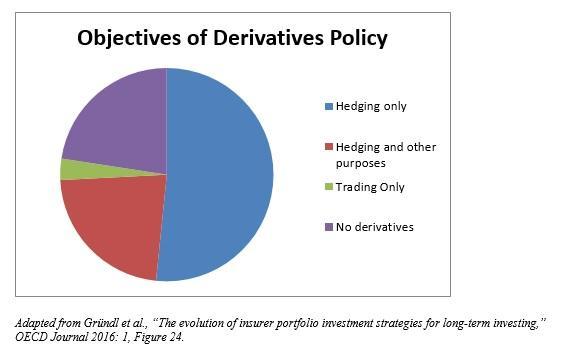 derivspolicy