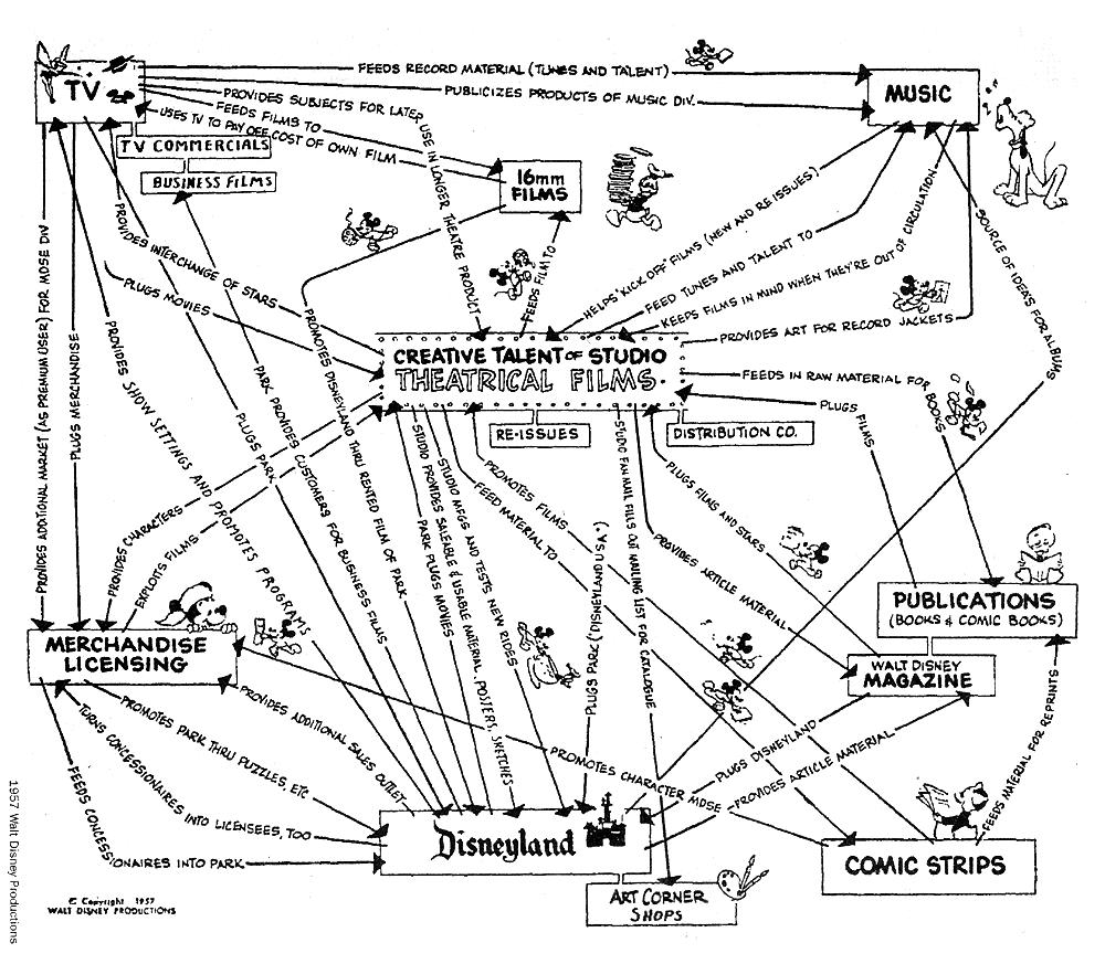 Walt Iger Follows You The Walt Disney Company Nyse Dis