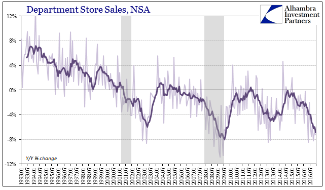 what is retail sales experience