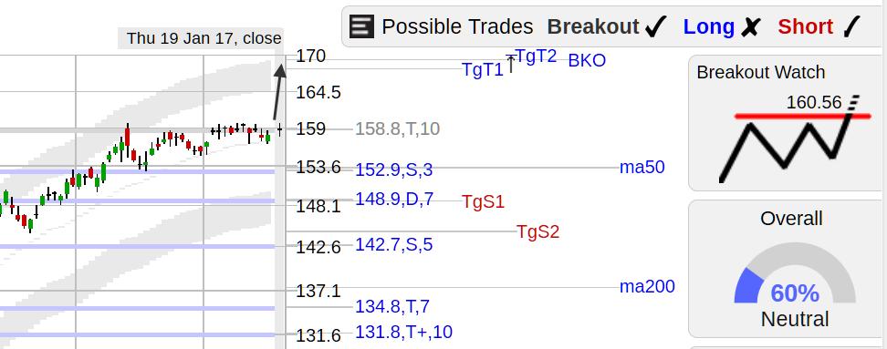 Top Stock Breakout Setups Friday 1/20 - StockConsultant   Seeking Alpha