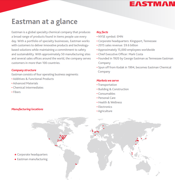 A Deep Dive Into Eastman Chemical - Eastman Chemical Company