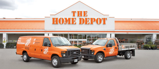 Home Depot Is A Breakout Imminent Home Depot Inc NYSEHD