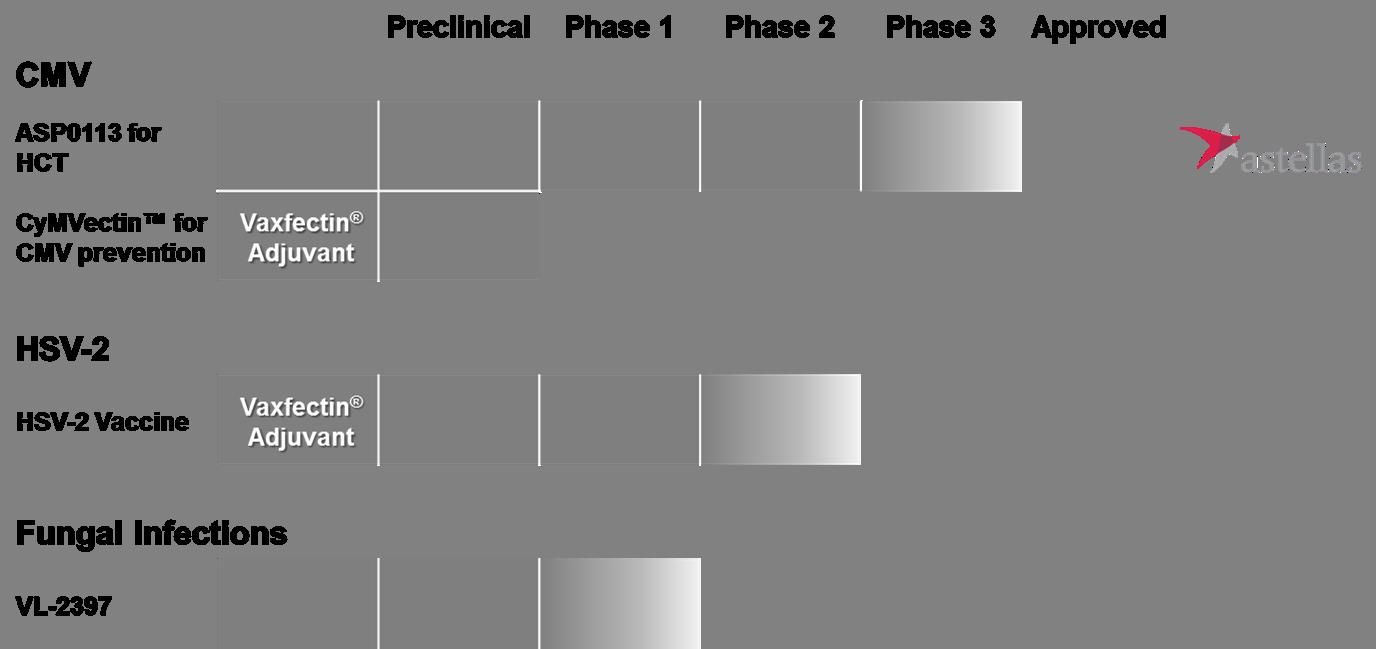 Asp0113
