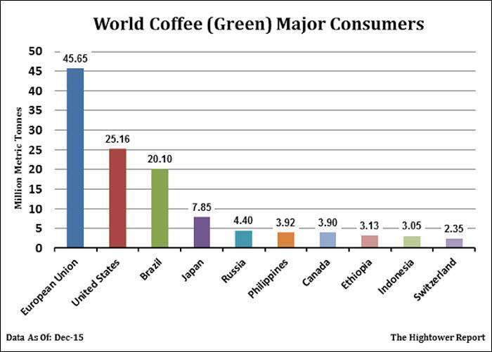 Starbucks Struggle In 2017 Starbucks Corporation Nasdaqsbux