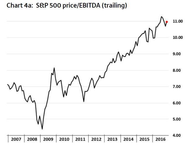 Buffett to expand real estate empire to Milan, Dubai