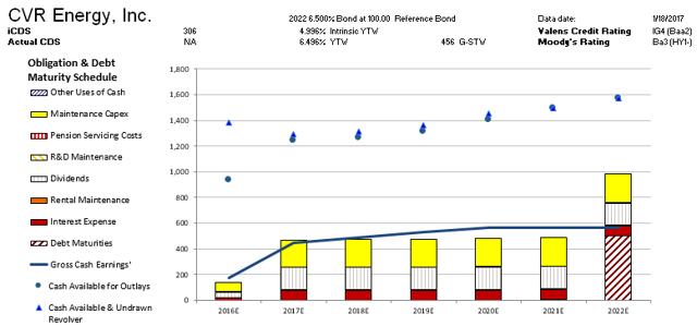 CVI Credit Cash Flow Prime