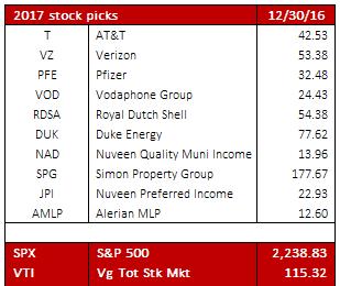 stock picks 2017