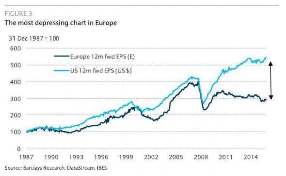 Barclays earnings Europe vs us seeking alpha