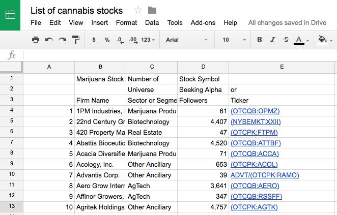 Whittling Down Your Cannabis Stock Watch List Using A Seeking Alpha