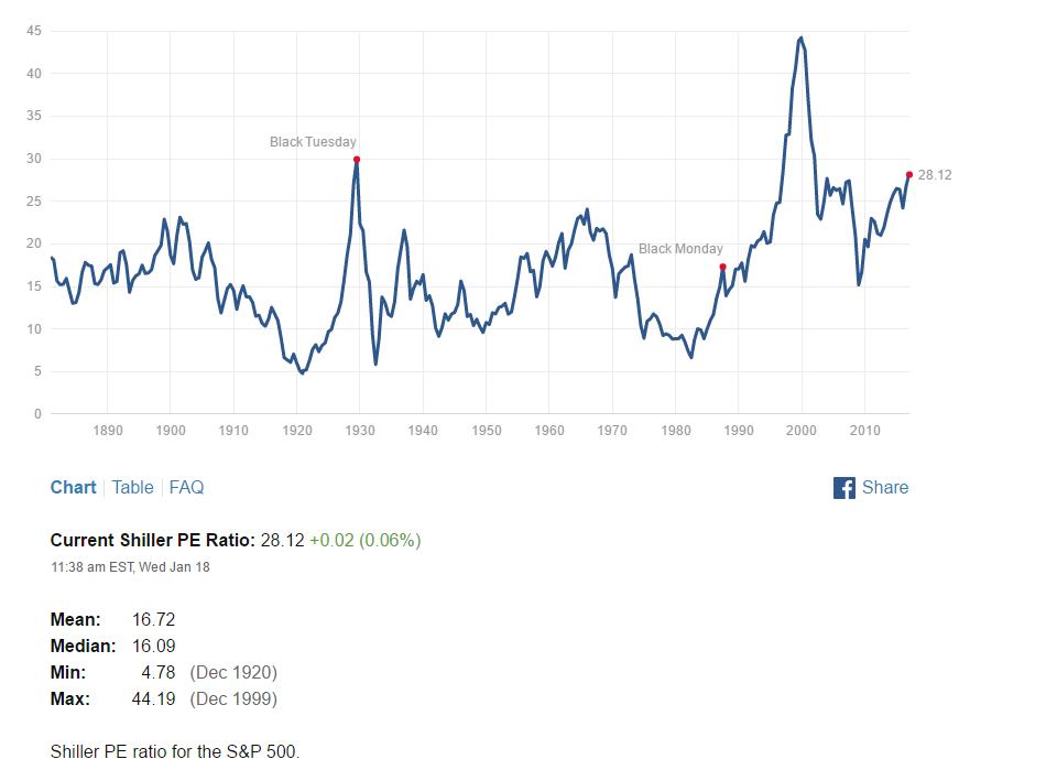 Valero A Cheap Opportunity The United States Oil ETF LP Impressive Uwti Stock Quote