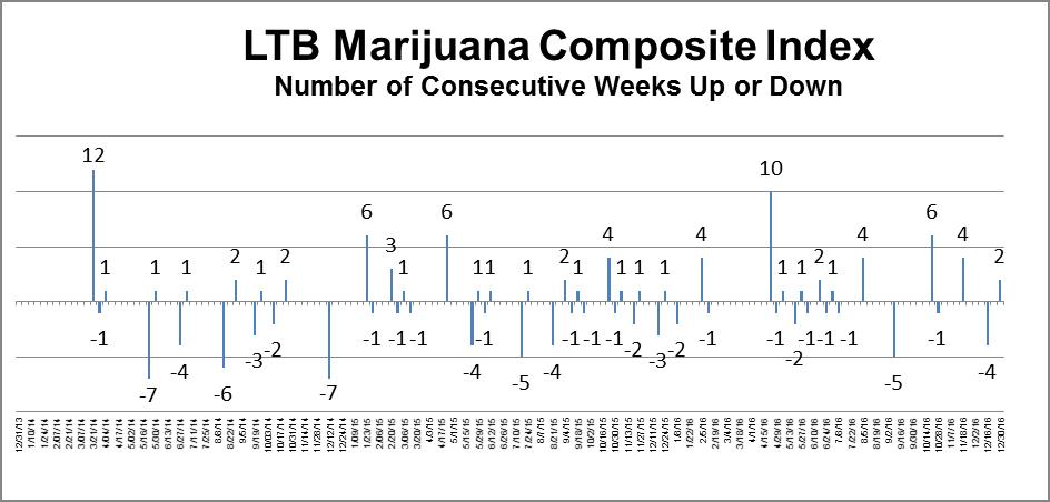 Canadian Cannabis Stocks 2017 Outlook Seeking Alpha