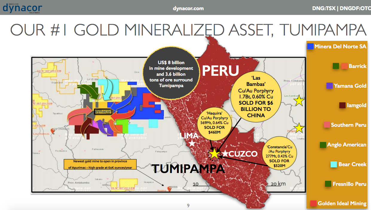 Will Dynacor Gold Finally Shine Mines Inc Otcmkts Process Flow Diagram Mining Tumipampa As Of Now Does Not Have Any Ni43 101 Compliant Resource Or Reserve In 2017 It Seems That The Company Did Conduct More Exploration