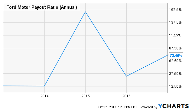 5 Stocks With Solid And Sustainable Dividends Seeking Alpha