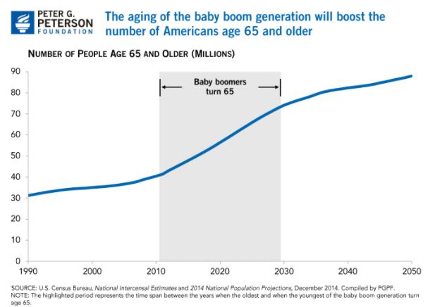 Omega Healthcare Investors, Inc. (NYSE:OHI) Ducks Under The Trend Line