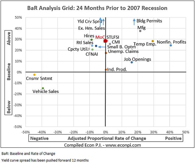 2007 Recession 1