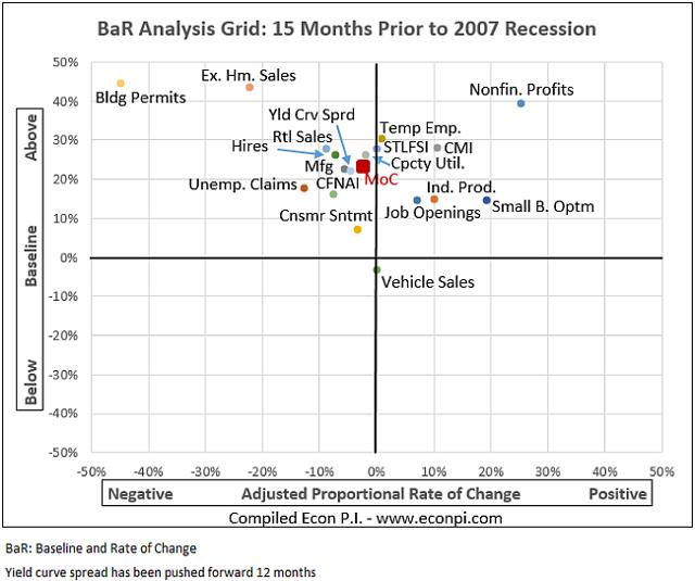 2007 Recession 2