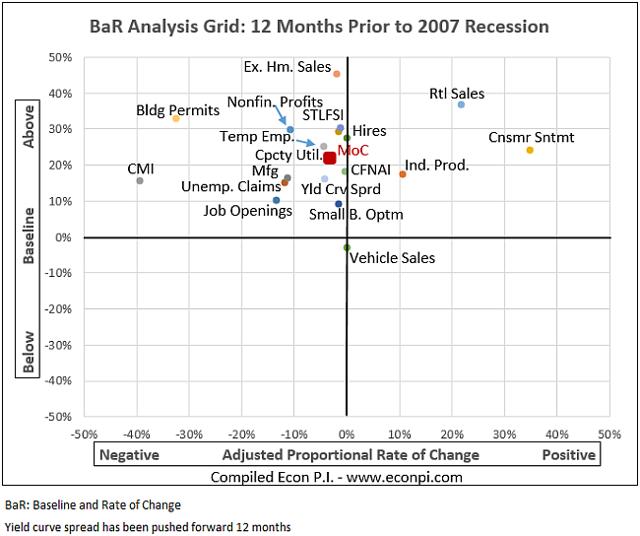 2007 Recession 3