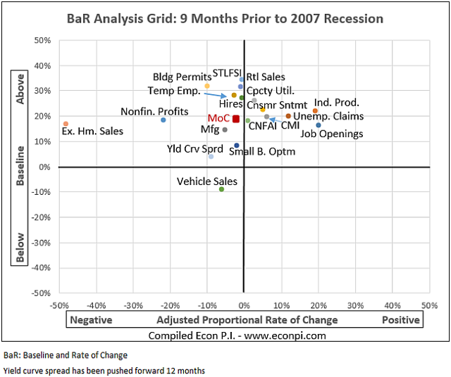 2007 Recession 4