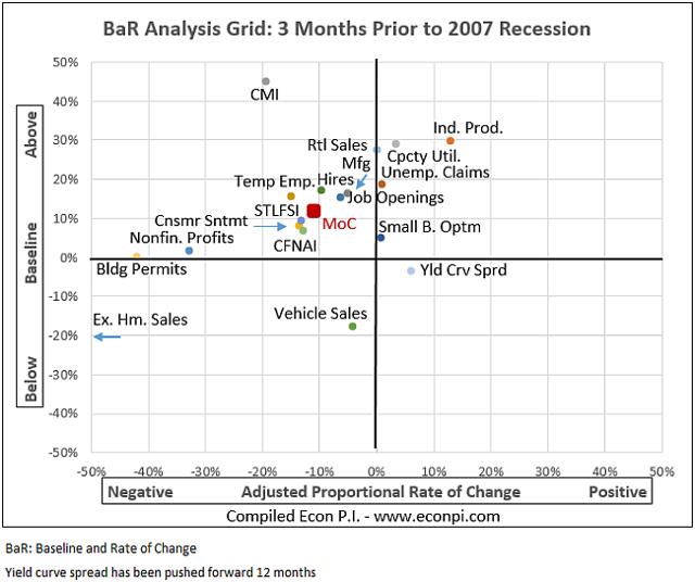 2007 Recession 6